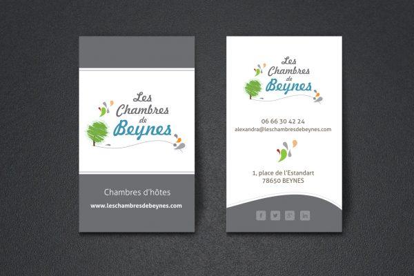 Cartes de visite Les Chambres de Beynes